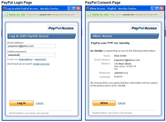 identification universelle e-commerce paypal access
